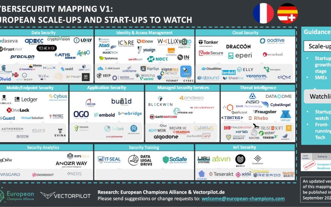 European Champions Alliance cite Watcha dans son mapping consacré à la cybersécurité